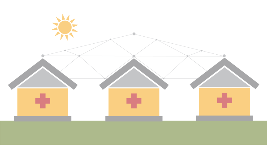 north central kansas public health initiative image